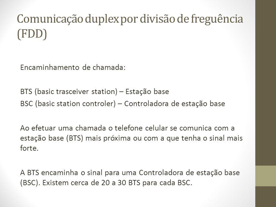 Comunicação duplex por divisão de freguência (FDD) Encaminhamento de chamada: BTS (basic trasceiver station) – Estação base BSC (basic station control