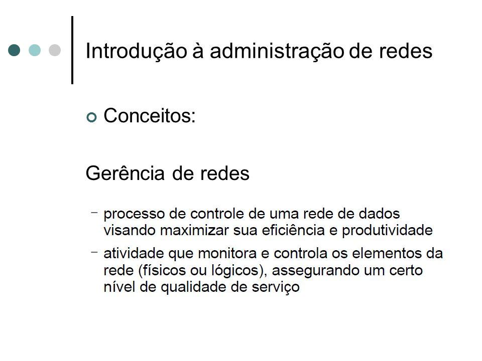Introdução à administração de redes Plataforma de gerência de rede (PGR):