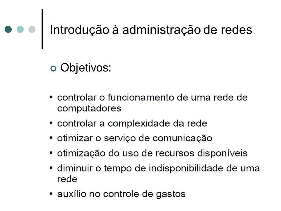 Introdução à administração de redes PGR - funcionalidades: