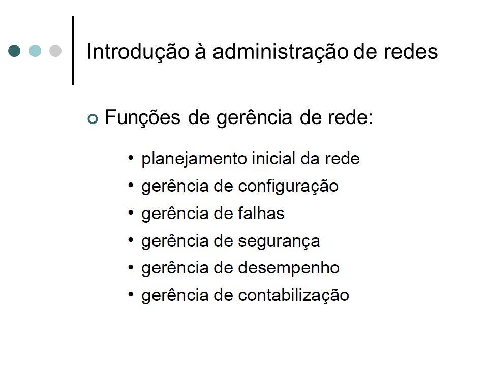 Introdução à administração de redes Aplicações de gerência: