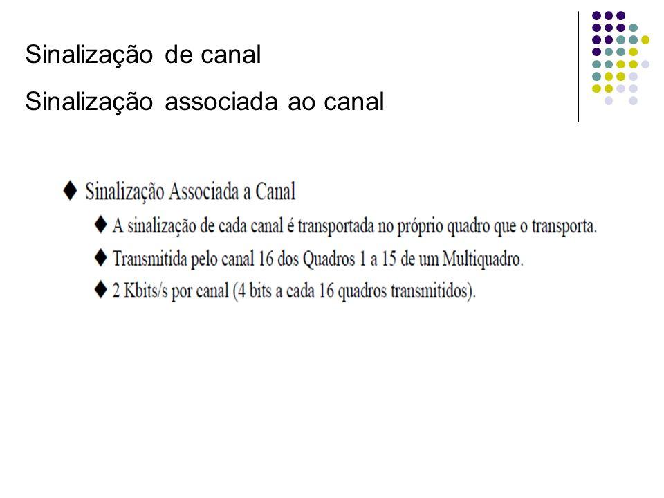 Sinalização de canal Sinalização associada ao canal