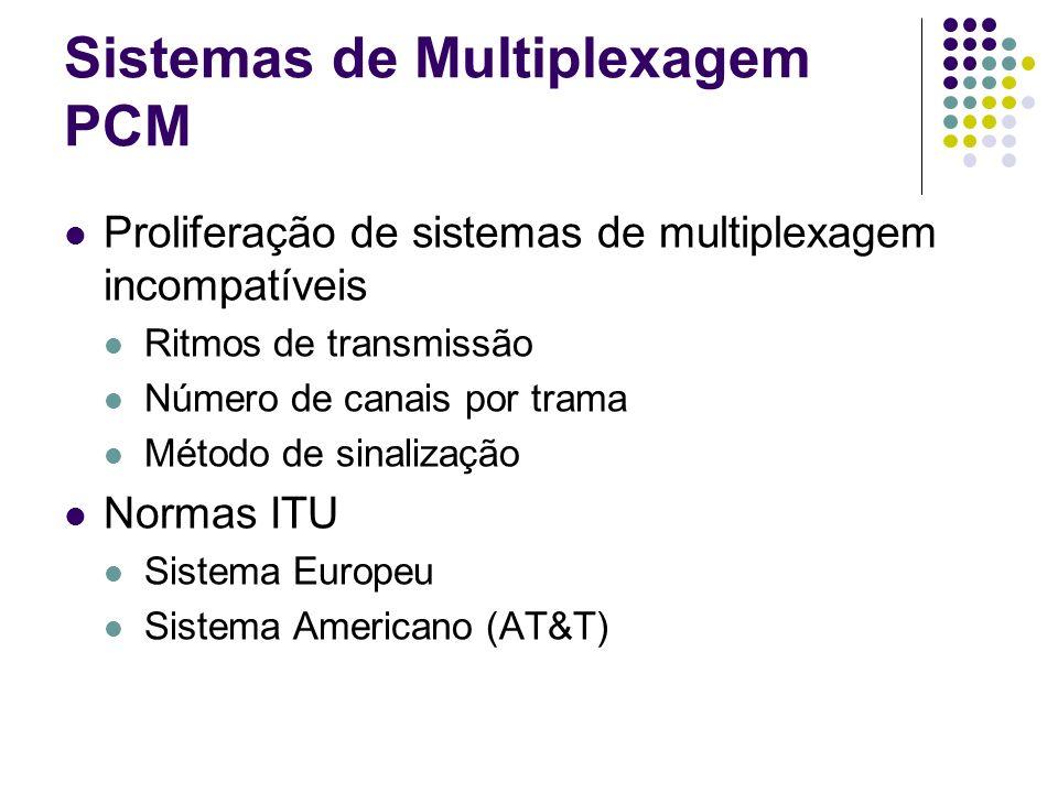 Sistemas de Multiplexagem PCM Proliferação de sistemas de multiplexagem incompatíveis Ritmos de transmissão Número de canais por trama Método de sinal