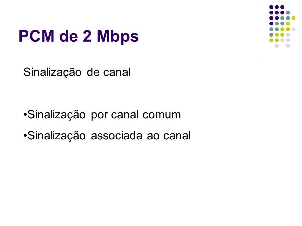 PCM de 2 Mbps Sinalização de canal Sinalização por canal comum Sinalização associada ao canal