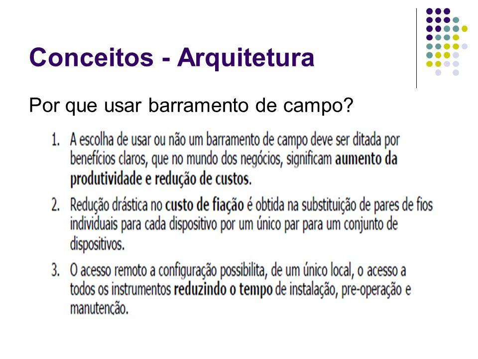 Conceitos - Arquitetura Por que usar barramento de campo?