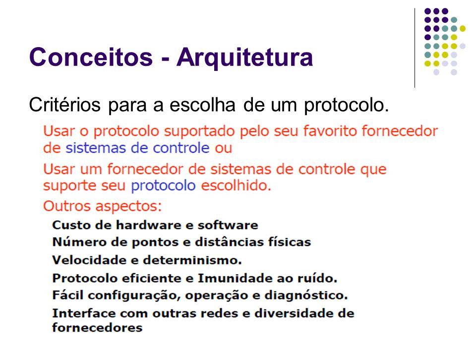 Conceitos - Arquitetura Critérios para a escolha de um protocolo.