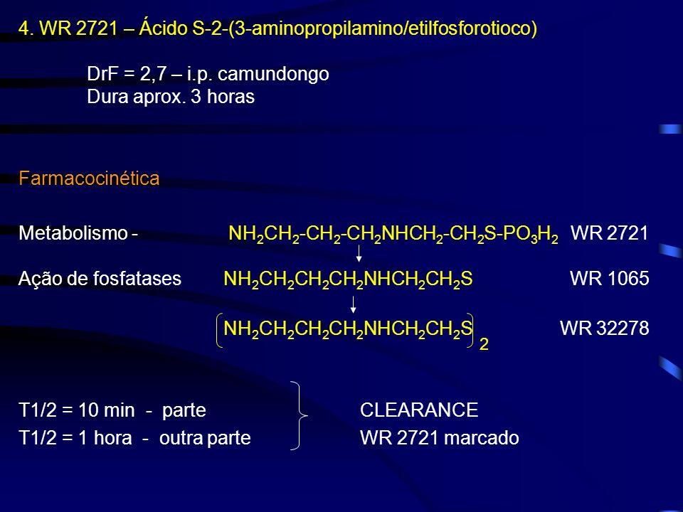 4. WR 2721 – Ácido S-2-(3-aminopropilamino/etilfosforotioco) DrF = 2,7 – i.p. camundongo Dura aprox. 3 horas Farmacocinética Metabolismo - NH 2 CH 2 -