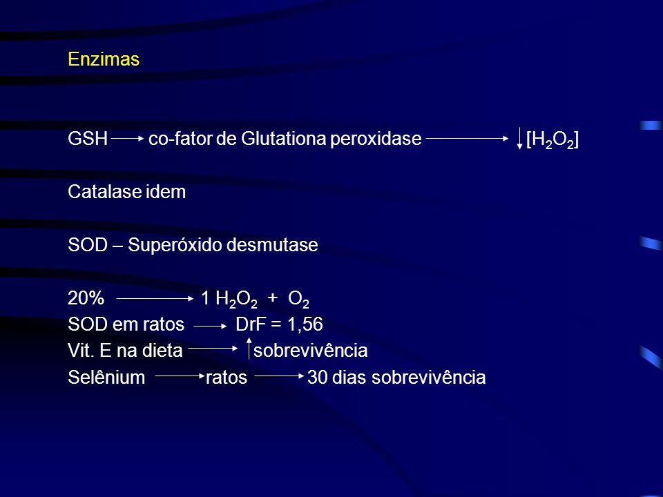 Enzimas GSH co-fator de Glutationa peroxidase [H 2 O 2 ] Catalase idem SOD – Superóxido desmutase 20% 1 H 2 O 2 + O 2 SOD em ratos DrF = 1,56 Vit. E n