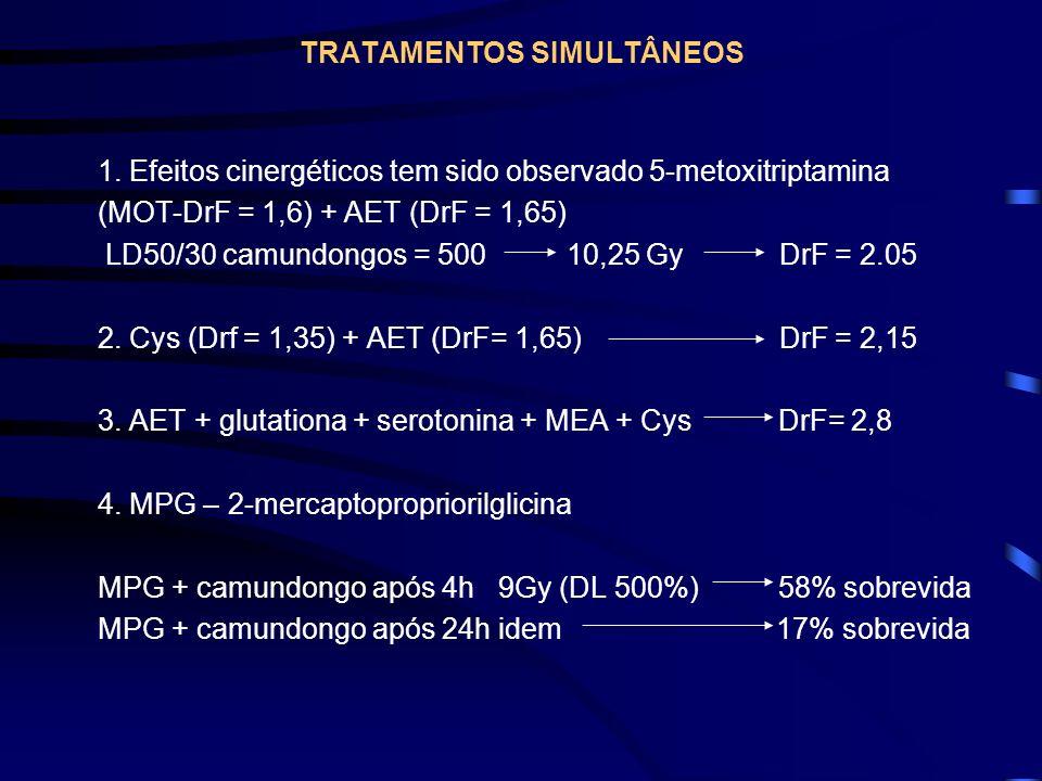 TRATAMENTOS SIMULTÂNEOS 1. Efeitos cinergéticos tem sido observado 5-metoxitriptamina (MOT-DrF = 1,6) + AET (DrF = 1,65) LD50/30 camundongos = 500 10,
