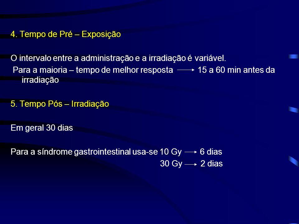 4. Tempo de Pré – Exposição O intervalo entre a administração e a irradiação é variável. Para a maioria – tempo de melhor resposta 15 a 60 min antes d