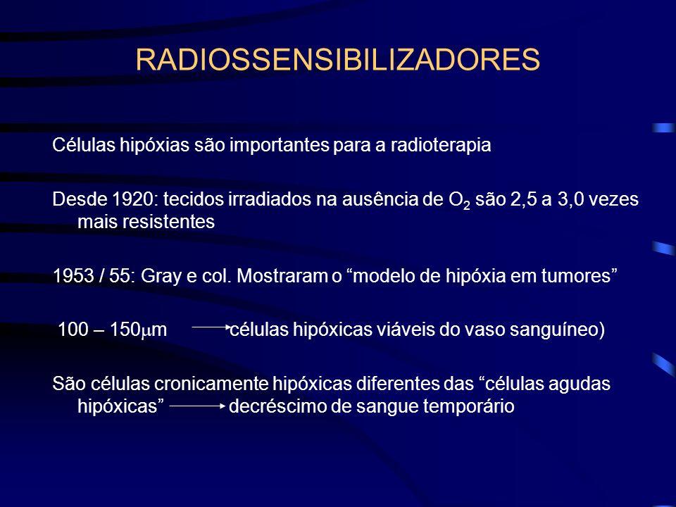 RADIOSSENSIBILIZADORES Células hipóxias são importantes para a radioterapia Desde 1920: tecidos irradiados na ausência de O 2 são 2,5 a 3,0 vezes mais