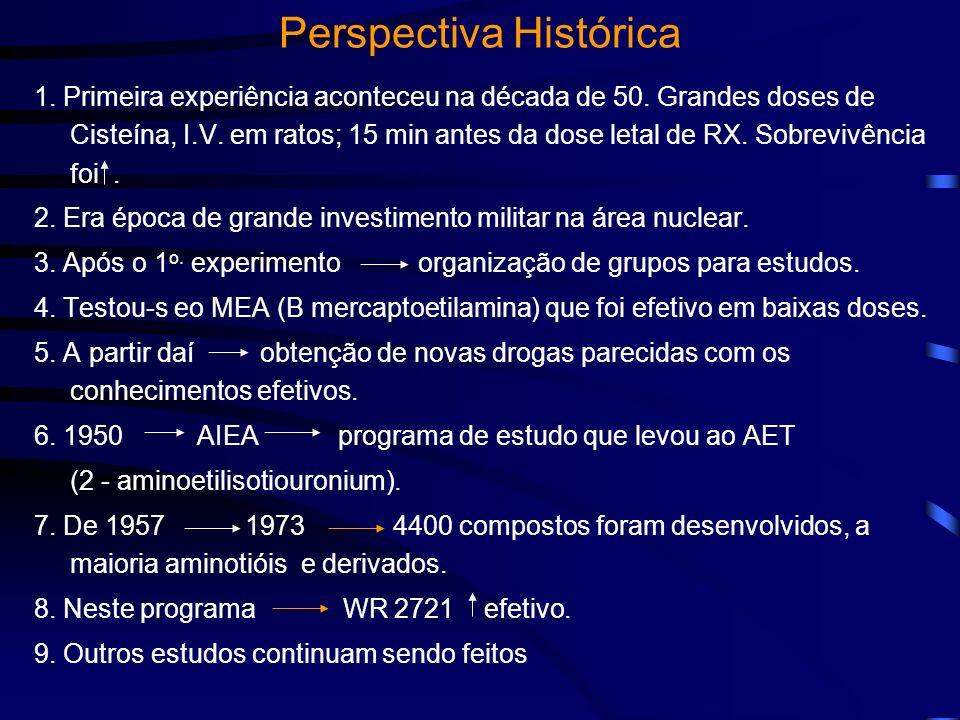 Perspectiva Histórica 1. Primeira experiência aconteceu na década de 50. Grandes doses de Cisteína, I.V. em ratos; 15 min antes da dose letal de RX. S