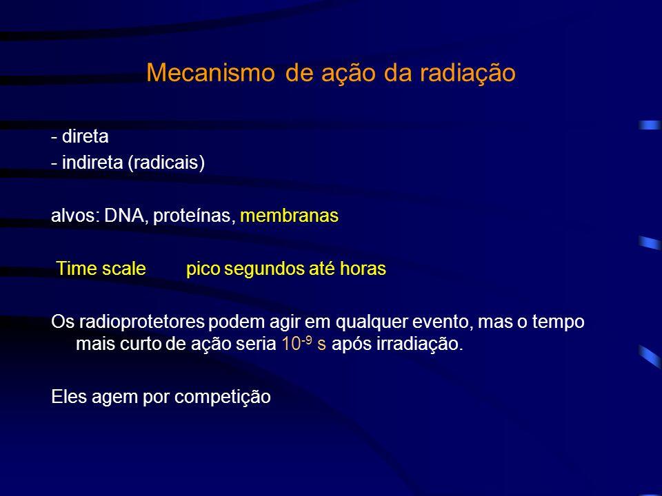 Mecanismo de ação da radiação - direta - indireta (radicais) alvos: DNA, proteínas, membranas Time scale pico segundos até horas Os radioprotetores po