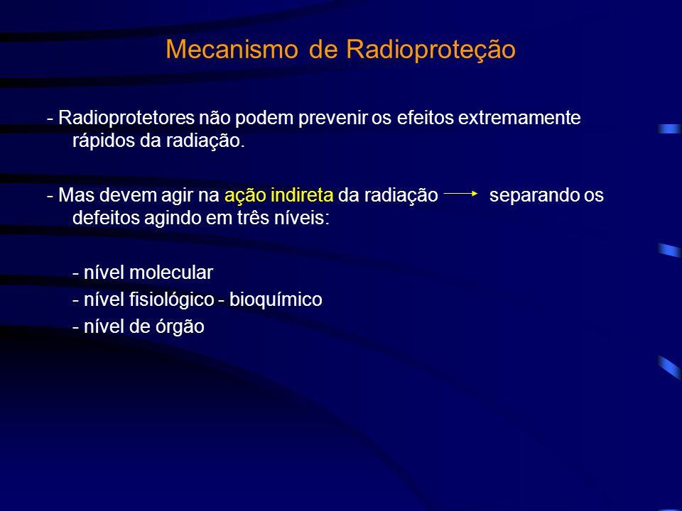 Mecanismo de Radioproteção - Radioprotetores não podem prevenir os efeitos extremamente rápidos da radiação. - Mas devem agir na ação indireta da radi