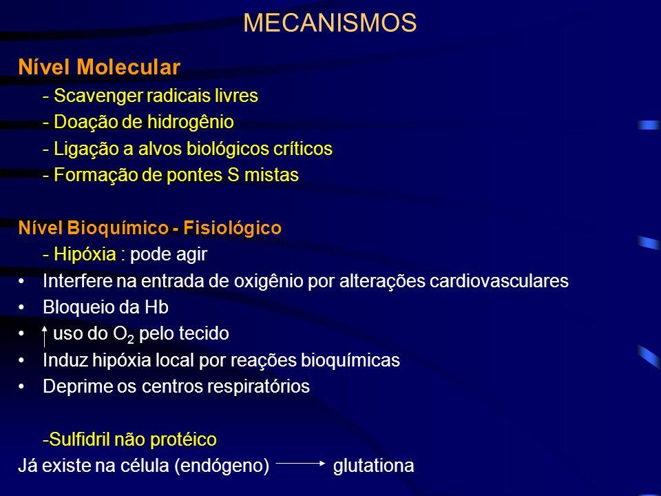 MECANISMOS Nível Molecular - Scavenger radicais livres - Doação de hidrogênio - Ligação a alvos biológicos críticos - Formação de pontes S mistas Níve