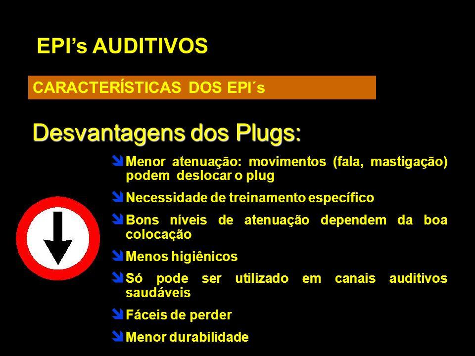 EPIs AUDITIVOS CARACTERÍSTICAS DOS EPI´s Desvantagens dos Plugs: î Menor atenuação: movimentos (fala, mastigação) podem deslocar o plug î Necessidade