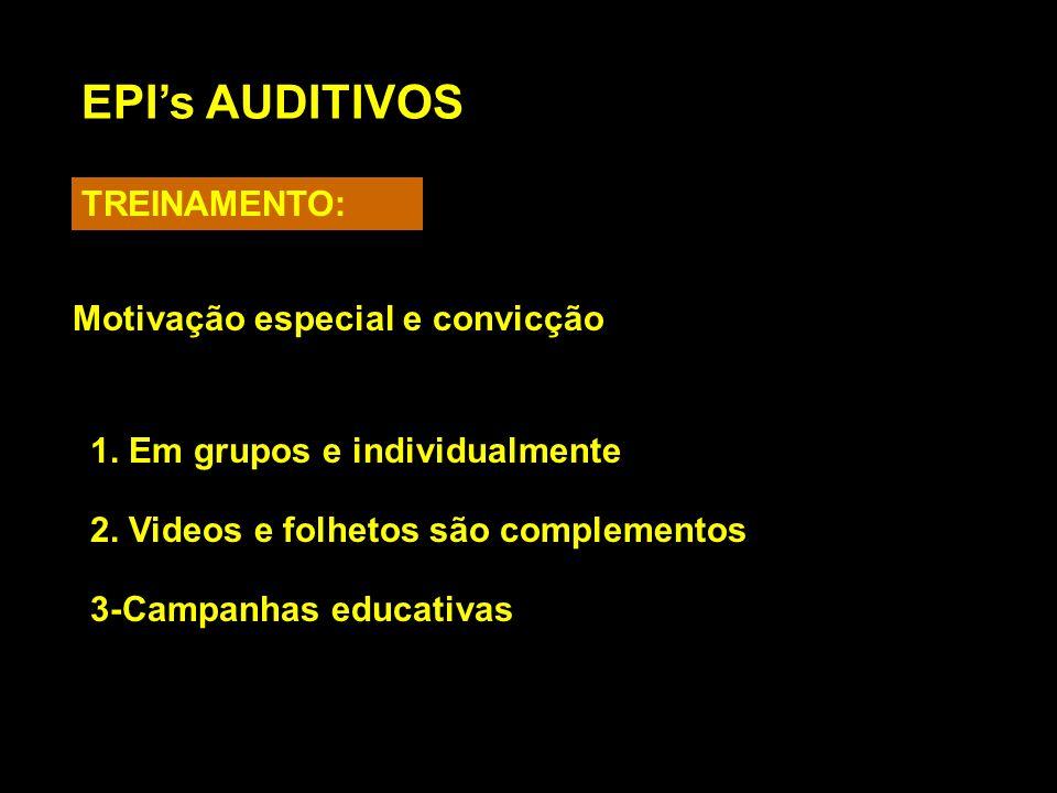 EPIs AUDITIVOS TREINAMENTO: Motivação especial e convicção 1. Em grupos e individualmente 2. Videos e folhetos são complementos 3-Campanhas educativas