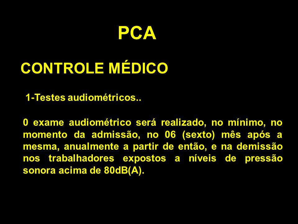 PCA CONTROLE MÉDICO 1-Testes audiométricos.. 0 exame audiométrico será realizado, no mínimo, no momento da admissão, no 06 (sexto) mês após a mesma, a