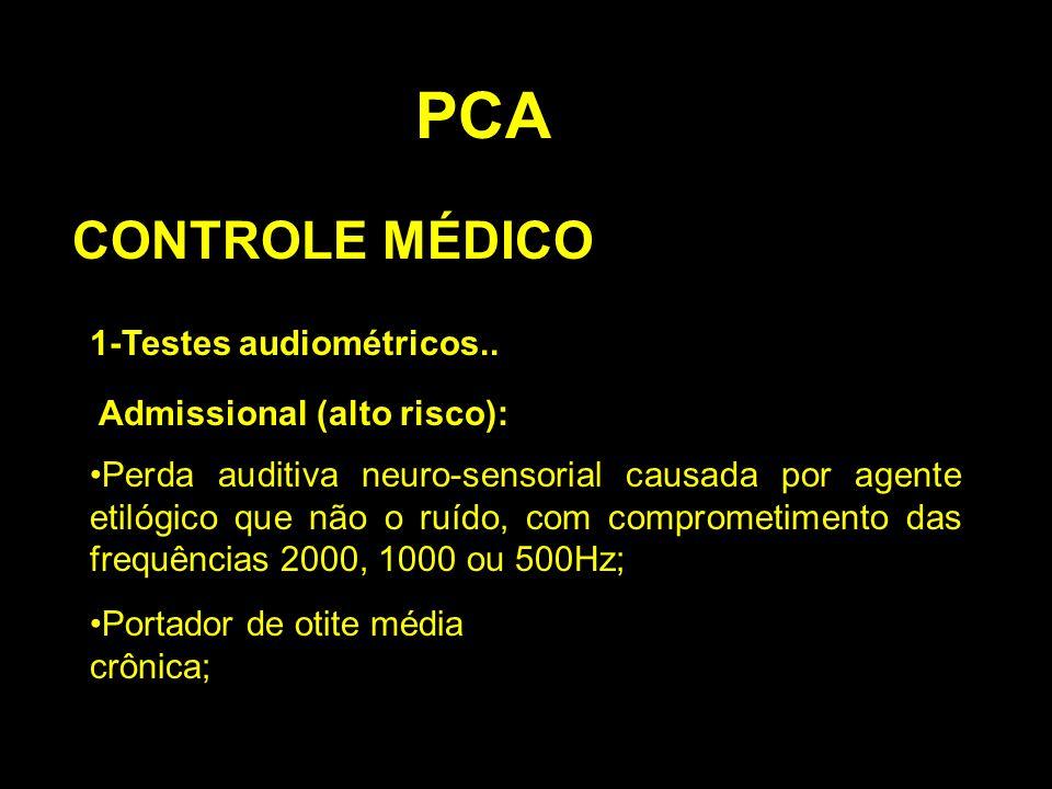 PCA CONTROLE MÉDICO 1-Testes audiométricos.. Admissional (alto risco): Perda auditiva neuro-sensorial causada por agente etilógico que não o ruído, co