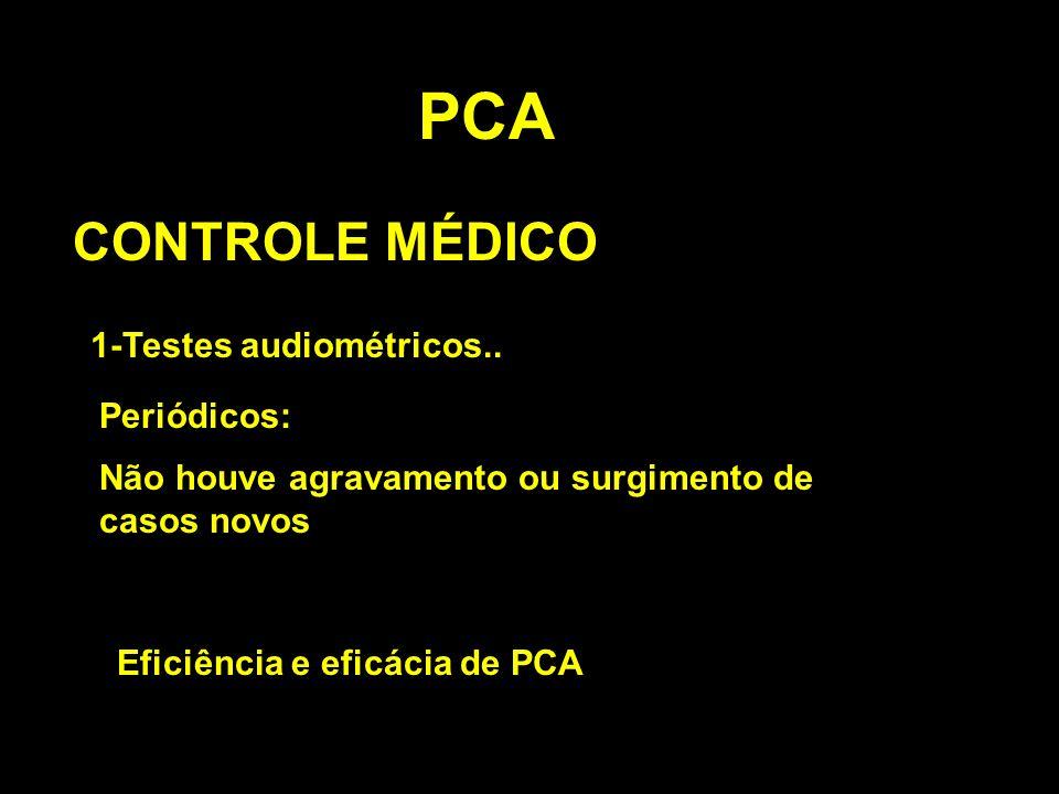 PCA CONTROLE MÉDICO 1-Testes audiométricos.. Periódicos: Não houve agravamento ou surgimento de casos novos Eficiência e eficácia de PCA