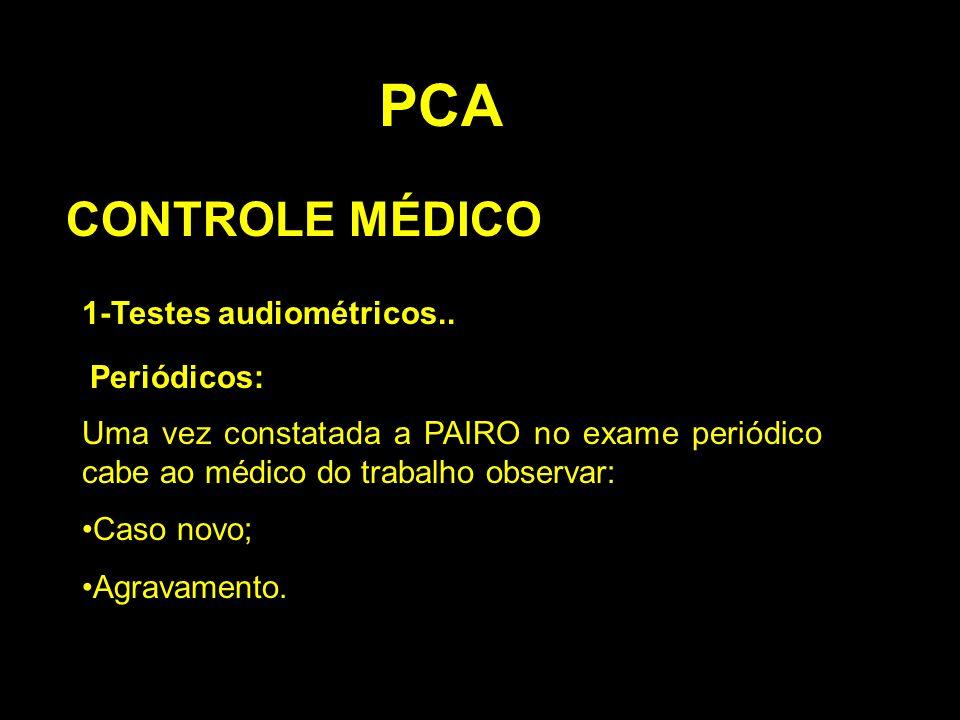 Uma vez constatada a PAIRO no exame periódico cabe ao médico do trabalho observar: Caso novo; Agravamento. PCA CONTROLE MÉDICO 1-Testes audiométricos.