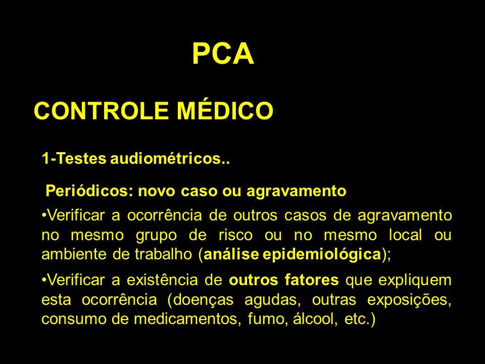 PCA CONTROLE MÉDICO 1-Testes audiométricos.. Periódicos: novo caso ou agravamento Verificar a ocorrência de outros casos de agravamento no mesmo grupo
