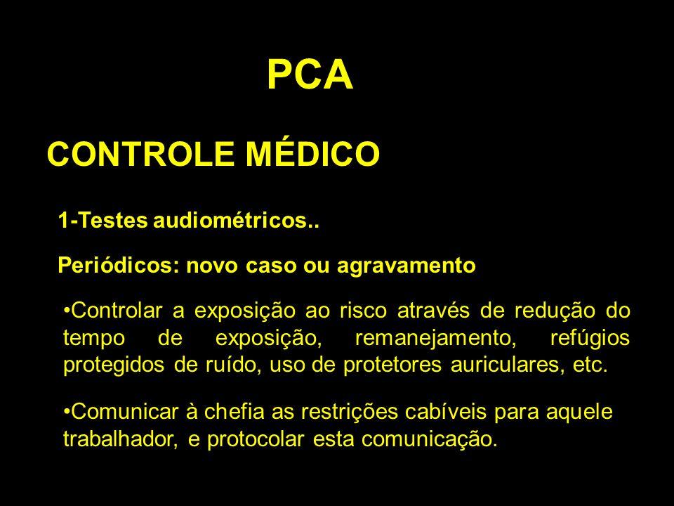 PCA CONTROLE MÉDICO 1-Testes audiométricos.. Periódicos: novo caso ou agravamento Controlar a exposição ao risco através de redução do tempo de exposi