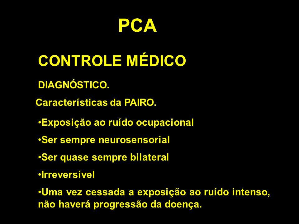 CONTROLE MÉDICO DIAGNÓSTICO. Características da PAIRO. Ser sempre neurosensorial Ser quase sempre bilateral Irreversível Exposição ao ruído ocupaciona