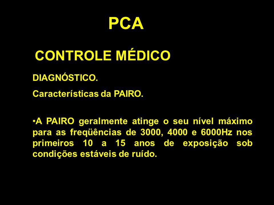 PCA CONTROLE MÉDICO DIAGNÓSTICO. Características da PAIRO. A PAIRO geralmente atinge o seu nível máximo para as freqüências de 3000, 4000 e 6000Hz nos