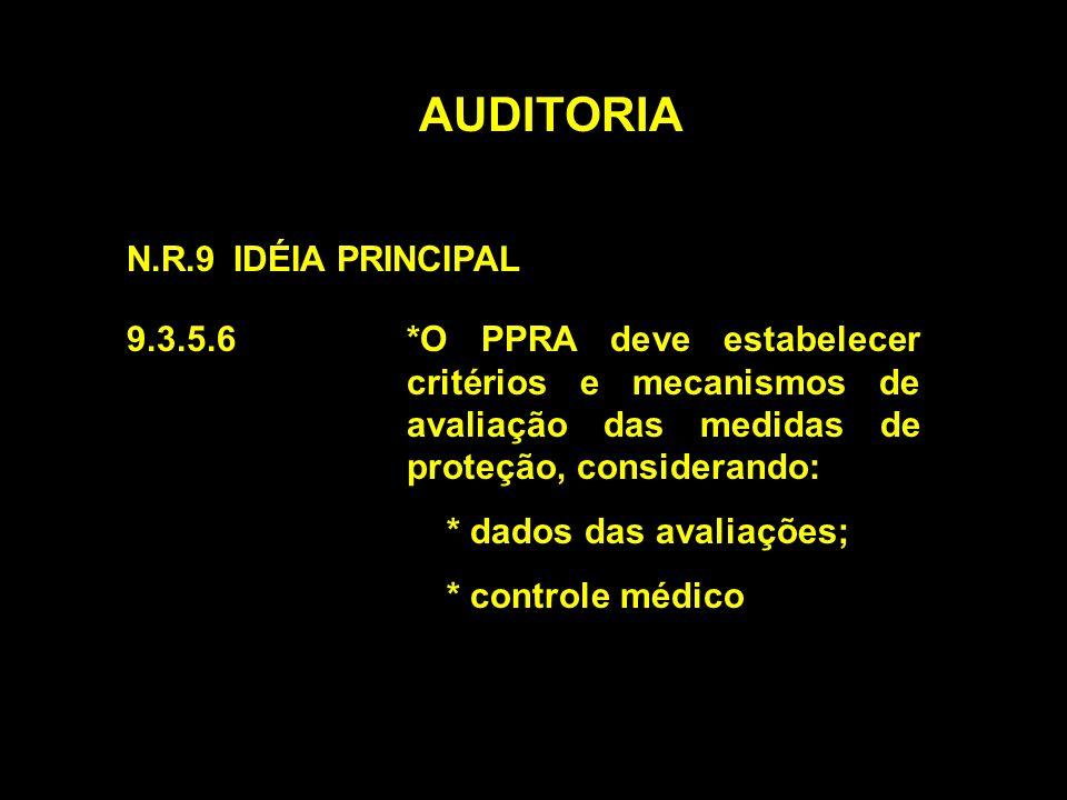 AUDITORIA N.R.9IDÉIA PRINCIPAL 9.3.5.6*O PPRA deve estabelecer critérios e mecanismos de avaliação das medidas de proteção, considerando: * dados das