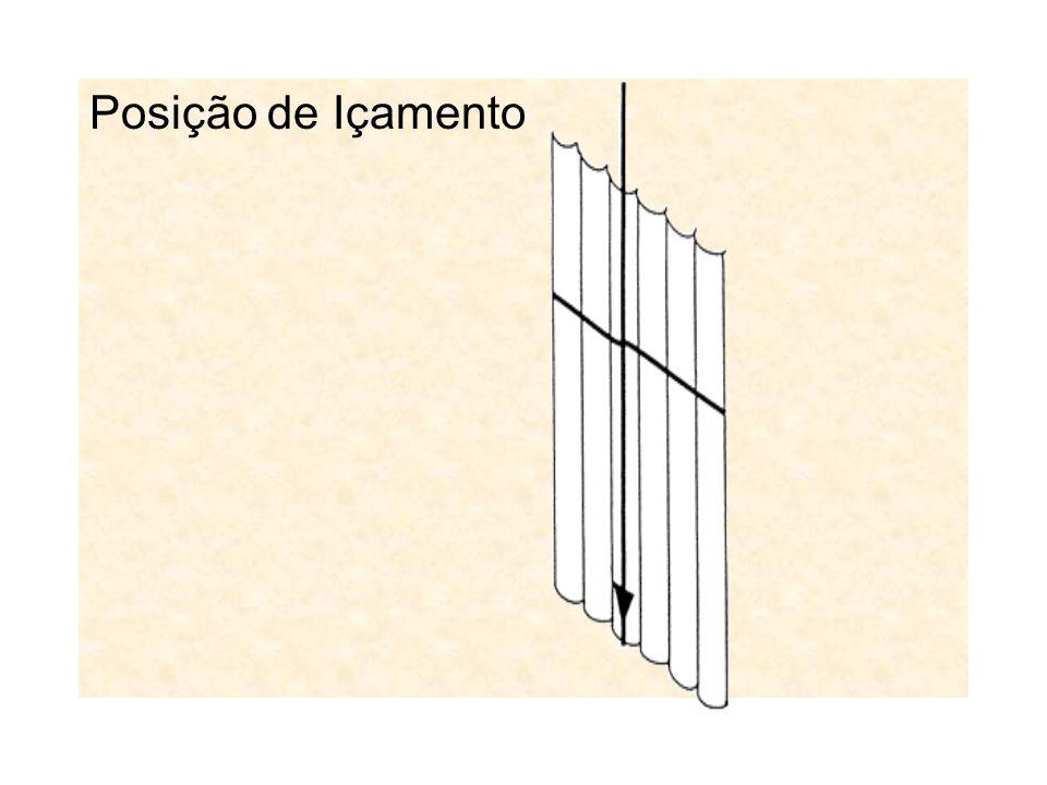 As telhas devem ser suspensas uma a uma, amarradas como mostra a figura 3. Note-se o nó acima do centro de gravidade da carga que evitará seu tombamen