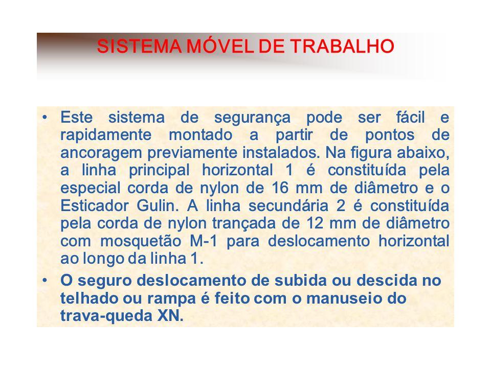 Linhas de segurança O Ministério do Trabalho exige que nos telhados sejam instaladas linhas de segurança (NR 18.18). Geralmente, são constituídas de t