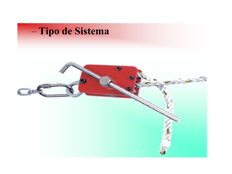 SISTEMA MÓVEL DE TRABALHO Este sistema de segurança pode ser fácil e rapidamente montado a partir de pontos de ancoragem previamente instalados. Na fi