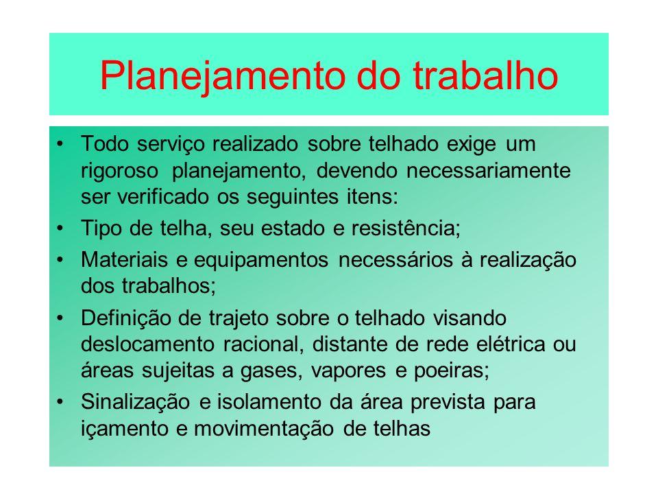 FIM Apresentação Carlos Vaculik Milton Lima Rafael Mônaco Marcio Moraes Artur Rodrigues Professor Rubens Braga