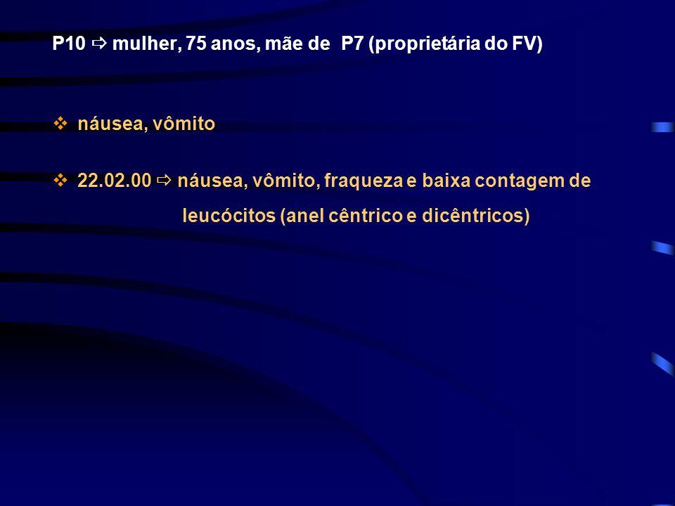 P10 mulher, 75 anos, mãe de P7 (proprietária do FV) vnáusea, vômito v22.02.00 náusea, vômito, fraqueza e baixa contagem de leucócitos (anel cêntrico e