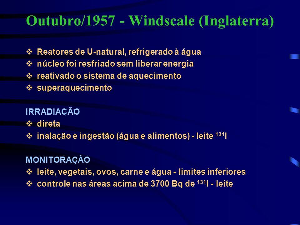 Outubro/1957 - Windscale (Inglaterra) vReatores de U-natural, refrigerado à água vnúcleo foi resfriado sem liberar energia vreativado o sistema de aqu