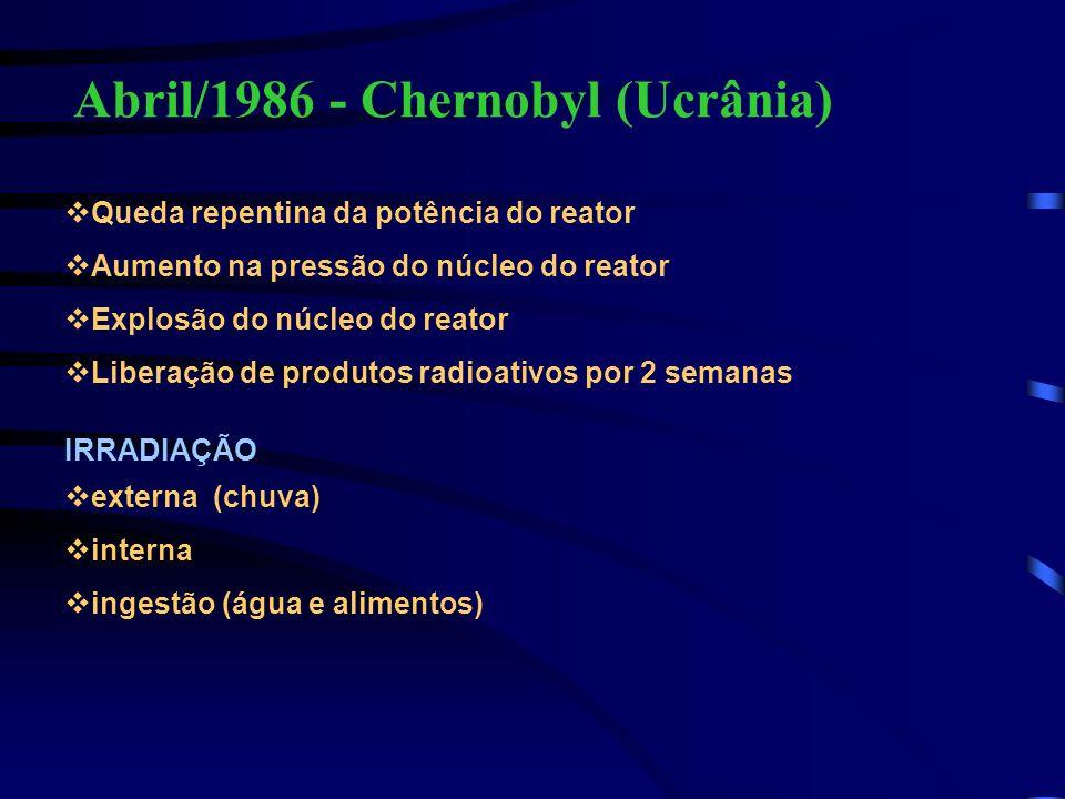 Abril/1986 - Chernobyl (Ucrânia) vQueda repentina da potência do reator vAumento na pressão do núcleo do reator vExplosão do núcleo do reator vLiberaç