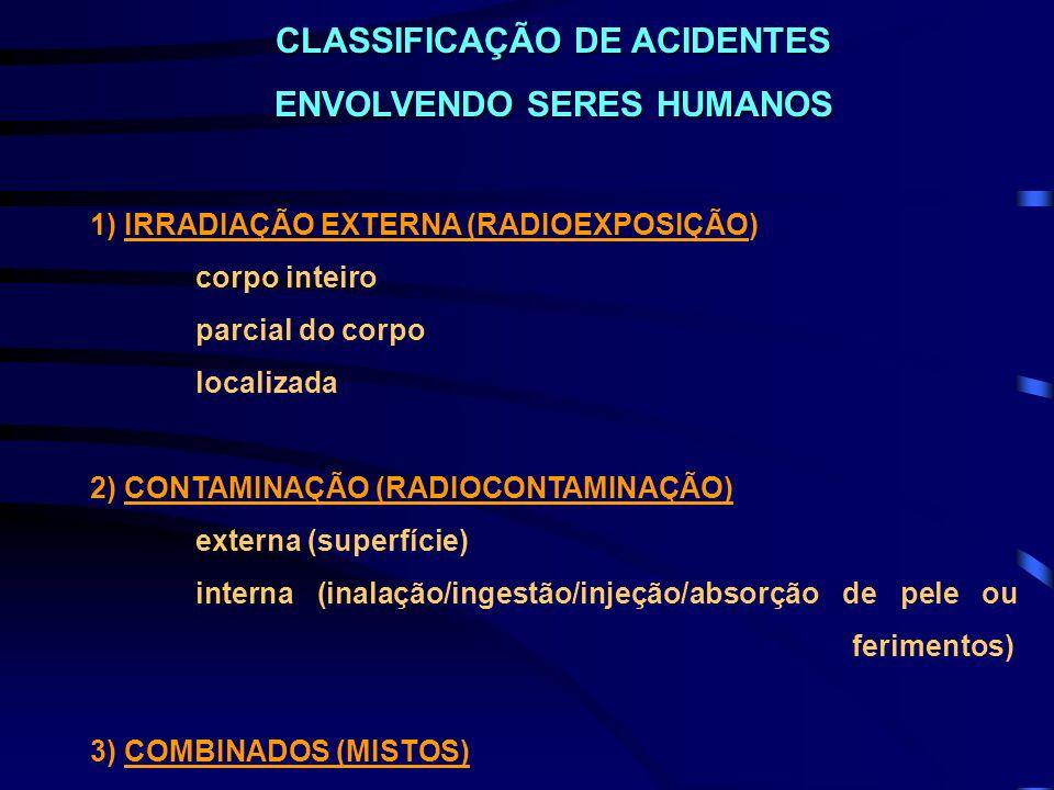 CLASSIFICAÇÃO DE ACIDENTES ENVOLVENDO SERES HUMANOS 1) IRRADIAÇÃO EXTERNA (RADIOEXPOSIÇÃO) corpo inteiro parcial do corpo localizada 2) CONTAMINAÇÃO (