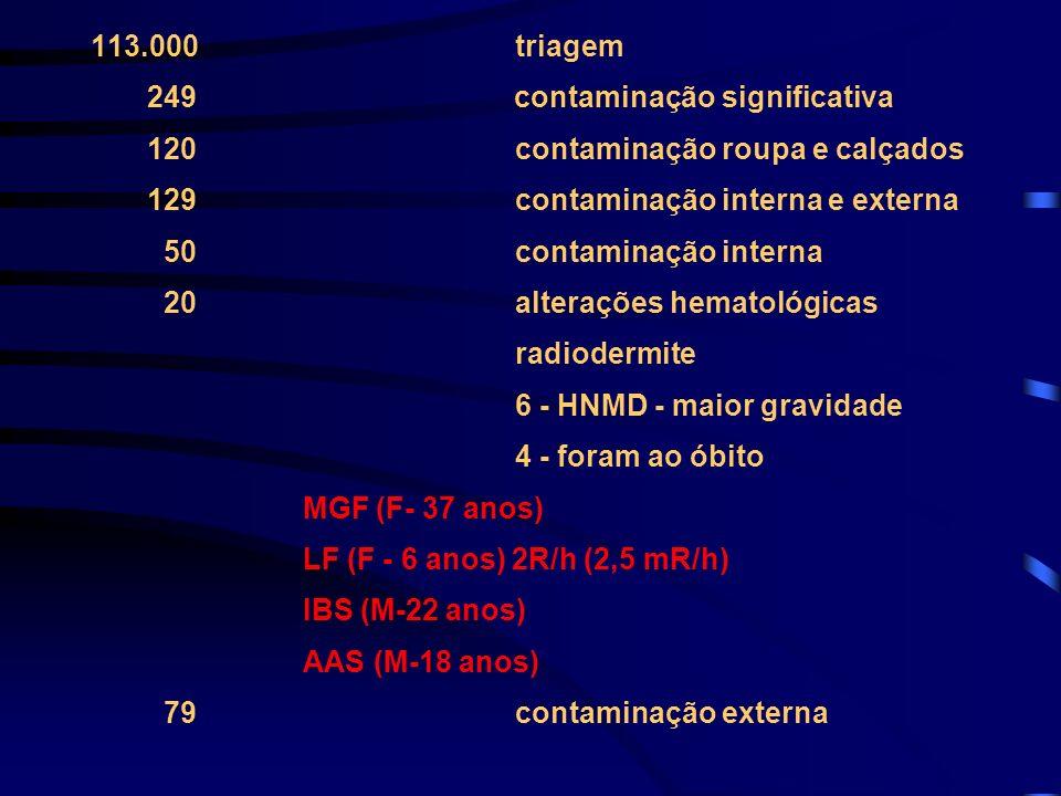 113.000triagem 249 contaminação significativa 120contaminação roupa e calçados 129contaminação interna e externa 50contaminação interna 20alterações h