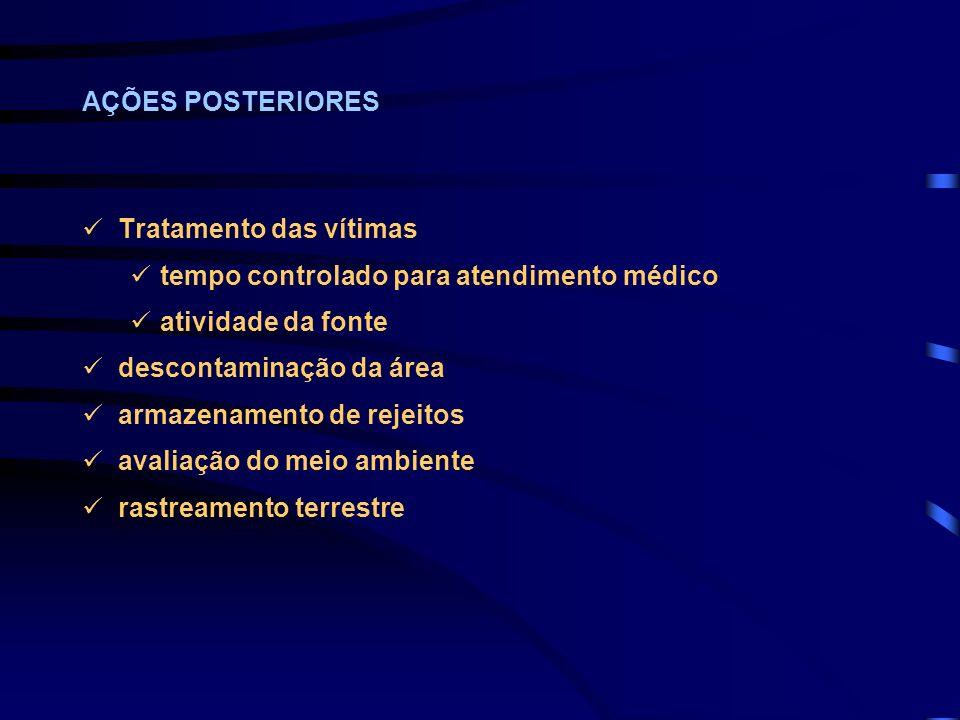 AÇÕES POSTERIORES Tratamento das vítimas tempo controlado para atendimento médico atividade da fonte descontaminação da área armazenamento de rejeitos