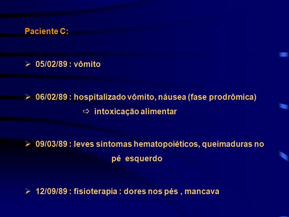 Paciente C: 05/02/89 : vômito 06/02/89 : hospitalizado vômito, náusea (fase prodrômica) intoxicação alimentar 09/03/89 : leves sintomas hematopoiético