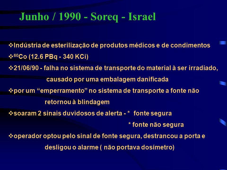 Junho / 1990 - Soreq - Israel vIndústria de esterilização de produtos médicos e de condimentos v 60 Co (12.6 PBq - 340 KCi) v21/06/90 - falha no siste