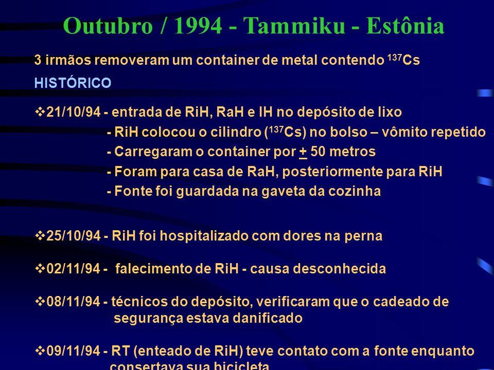 Outubro / 1994 - Tammiku - Estônia 3 irmãos removeram um container de metal contendo 137 Cs HISTÓRICO v21/10/94 - entrada de RiH, RaH e IH no depósito