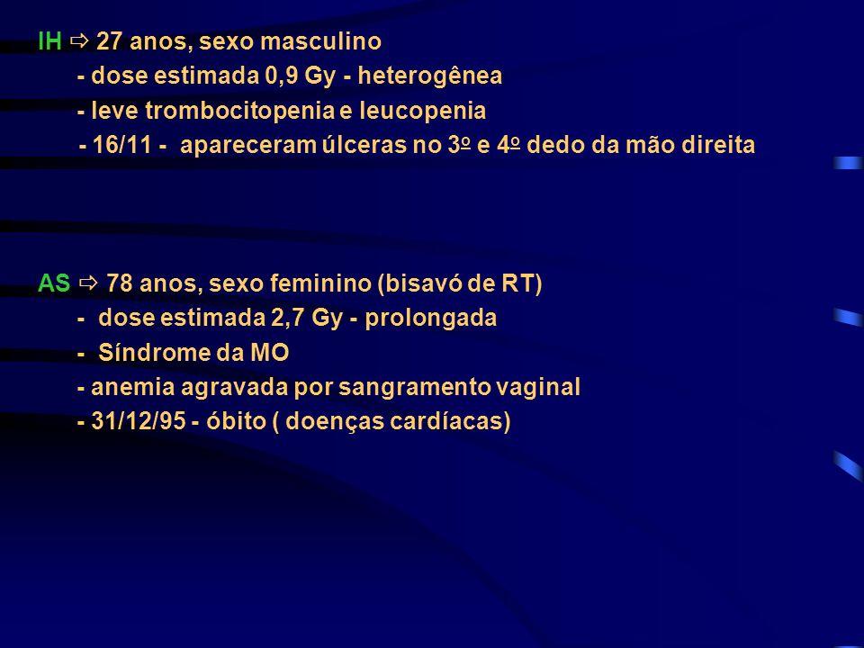IH 27 anos, sexo masculino - dose estimada 0,9 Gy - heterogênea - leve trombocitopenia e leucopenia - 16/11 - apareceram úlceras no 3 o e 4 o dedo da