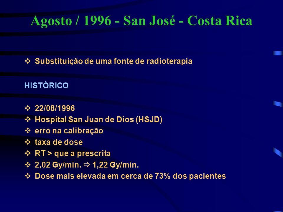 Agosto / 1996 - San José - Costa Rica vSubstituição de uma fonte de radioterapia HISTÓRICO v22/08/1996 vHospital San Juan de Dios (HSJD) verro na cali