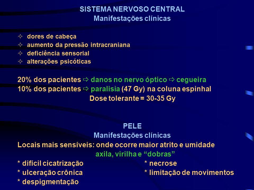 SISTEMA NERVOSO CENTRAL Manifestações clínicas dores de cabeça aumento da pressão intracraniana deficiência sensorial alterações psicóticas 20% dos pa