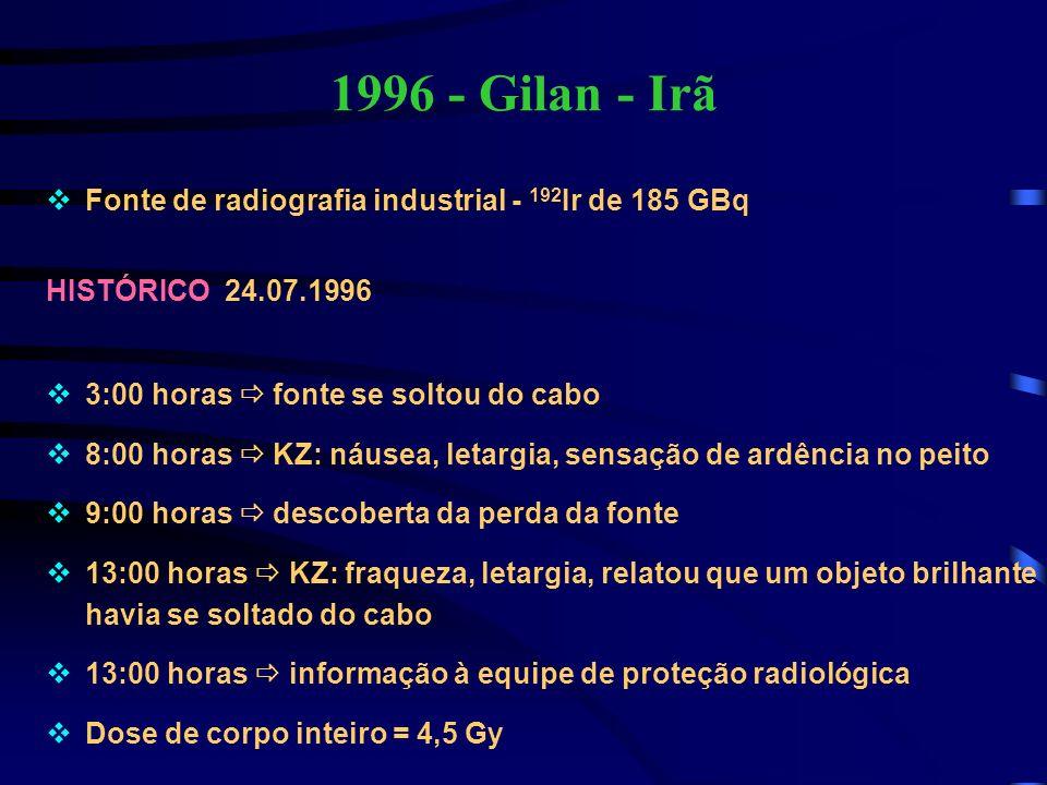 1996 - Gilan - Irã vFonte de radiografia industrial - 192 Ir de 185 GBq HISTÓRICO 24.07.1996 v3:00 horas fonte se soltou do cabo v8:00 horas KZ: náuse