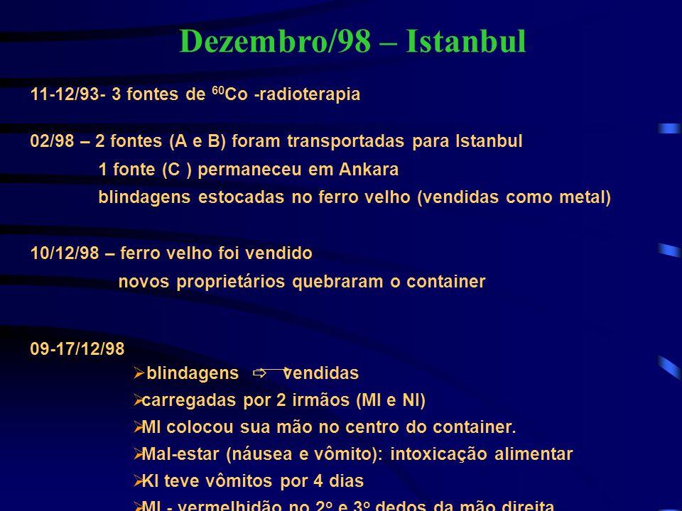 Dezembro/98 – Istanbul 11-12/93- 3 fontes de 60 Co -radioterapia 02/98 – 2 fontes (A e B) foram transportadas para Istanbul 1 fonte (C ) permaneceu em