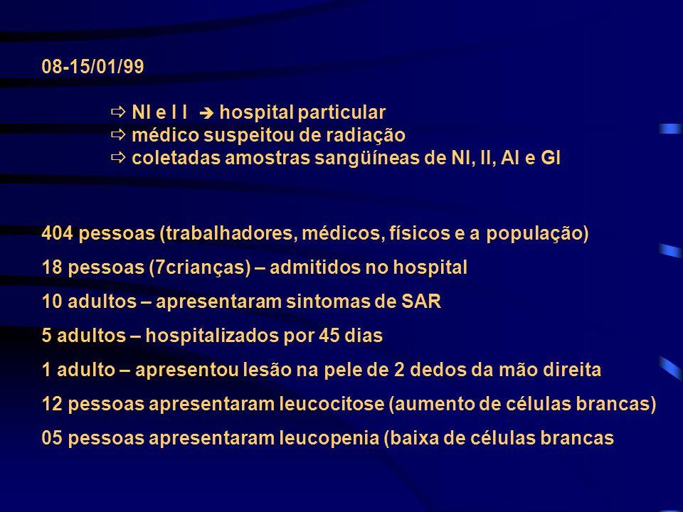 08-15/01/99 NI e I I hospital particular médico suspeitou de radiação coletadas amostras sangüíneas de NI, II, AI e GI 404 pessoas (trabalhadores, méd