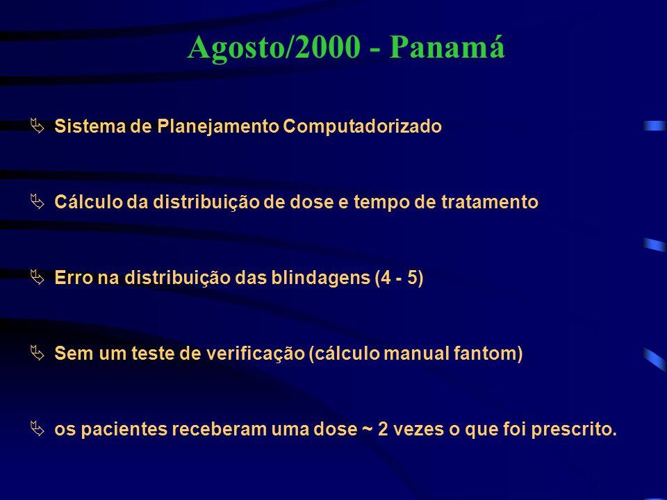 Agosto/2000 - Panamá Sistema de Planejamento Computadorizado Cálculo da distribuição de dose e tempo de tratamento Erro na distribuição das blindagens