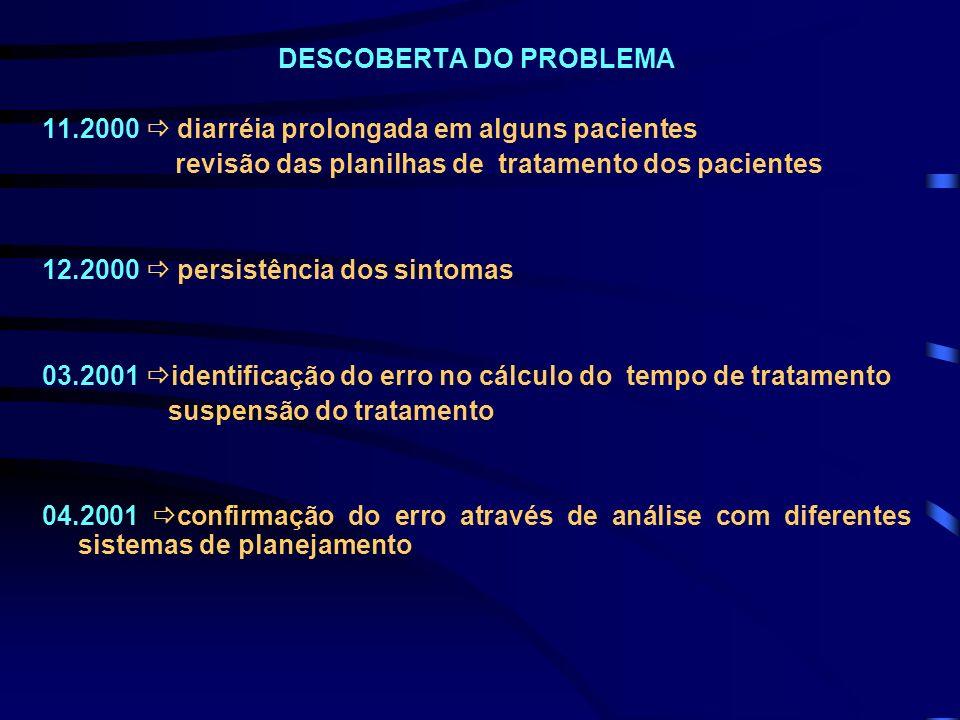 DESCOBERTA DO PROBLEMA 11.2000 diarréia prolongada em alguns pacientes revisão das planilhas de tratamento dos pacientes 12.2000 persistência dos sint